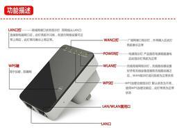 ★原廠現貨★300Mbps 無線IP分享器 迷你Wifi Repeater 無線網路 信號放大器 wifi中繼器雙口